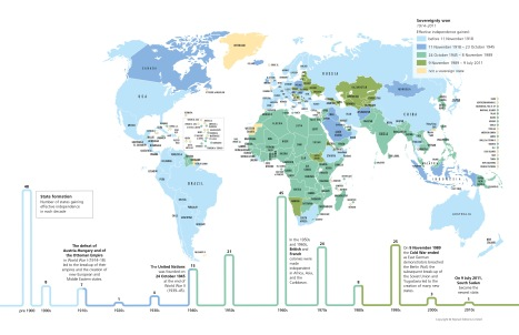From 48 to 193 (recognised states, that is) - from The State of the World atlas