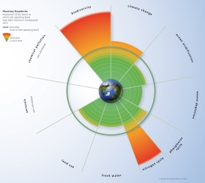 SW9 118-1 Planetary Boundaries